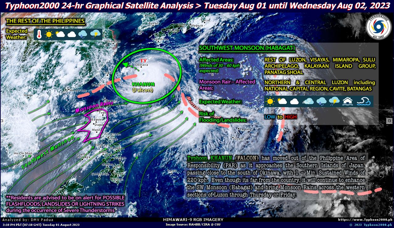 Cyclone Forecast